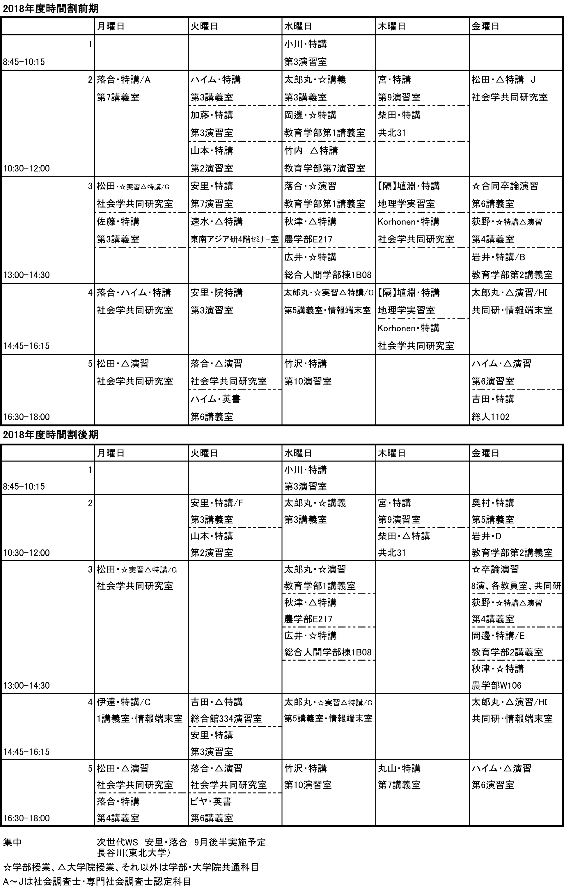 2018年度時間割 | 京都大学 大学院文学研究科・文学部 社会学 ...
